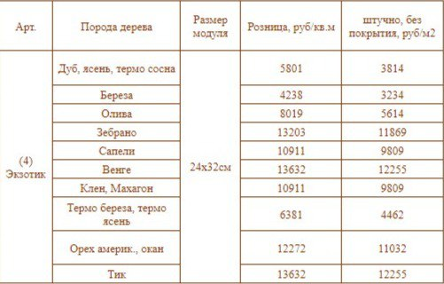 Стоимость деревянной мозаики Arabesco Экзотик