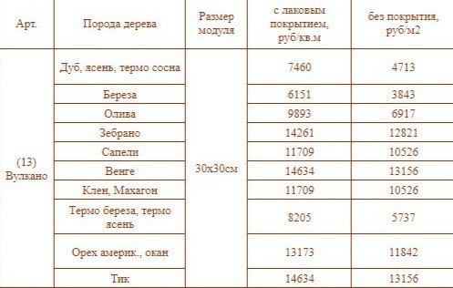 Стоимость деревянной мозаики Arabesco